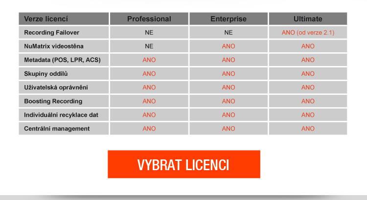 Nejlevněji na trhu - nová licence Professional pro Titan Crystal