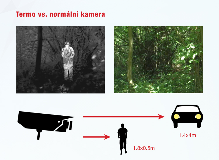 TERMO KAMERY - detekce osob až na 1500 metrů